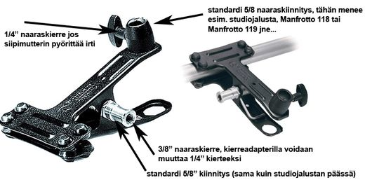 Manfrotto 275 Spring Clamp (Jousipuristin)